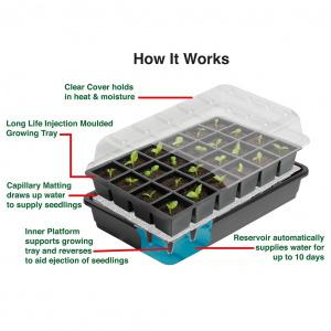 Garland minidrivhus med selvvanding - 24 celler