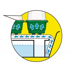 Garland minidrivhus med selvvanding - 3 bakker